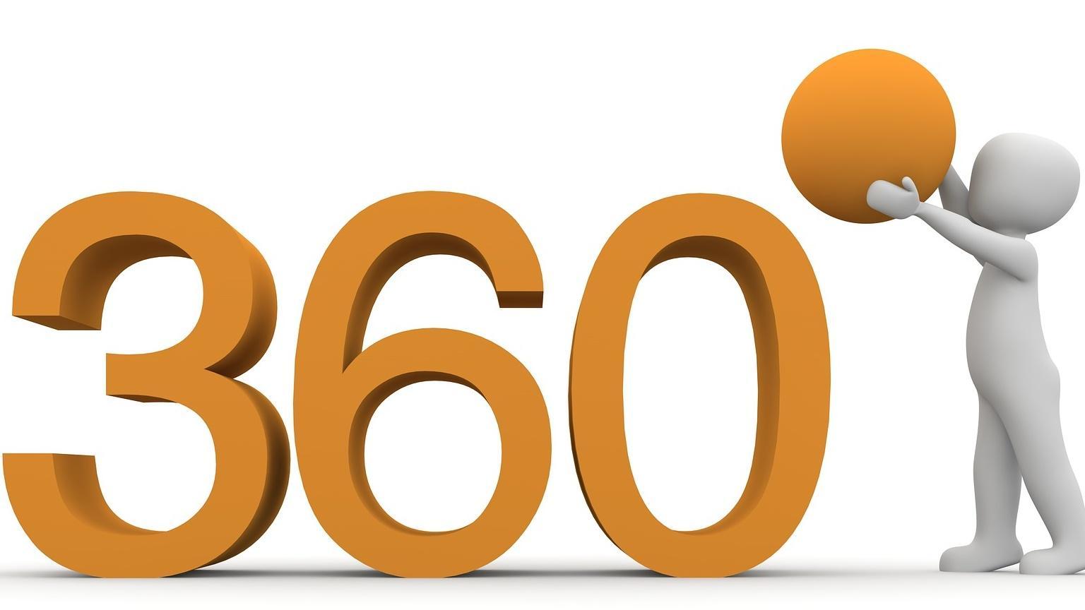 Das 360-Grad-Feedback ist eine der weit verbreitetsten Maßnahmen der Personalentwicklung.