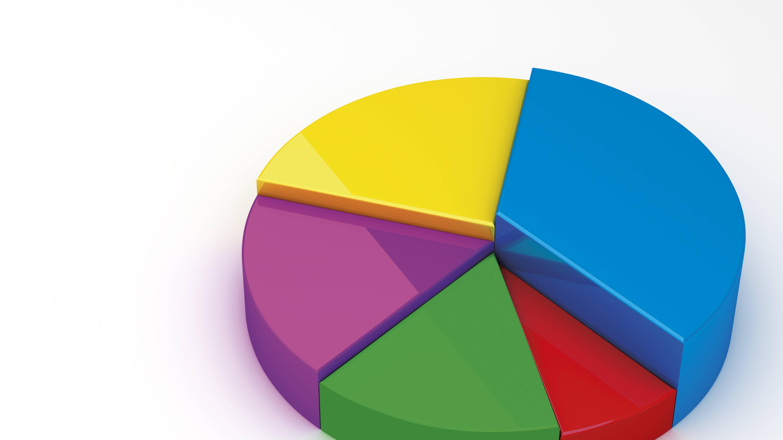 Mit Hilfe der Asset-Allocation eine Anlagestrategie finden