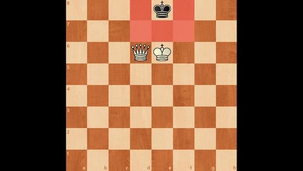 Weiß setzt Schwarz patt: Er gibt dem schwarzen König kein Feld zur Bewegung, ohne ihn Schach zu setzen.