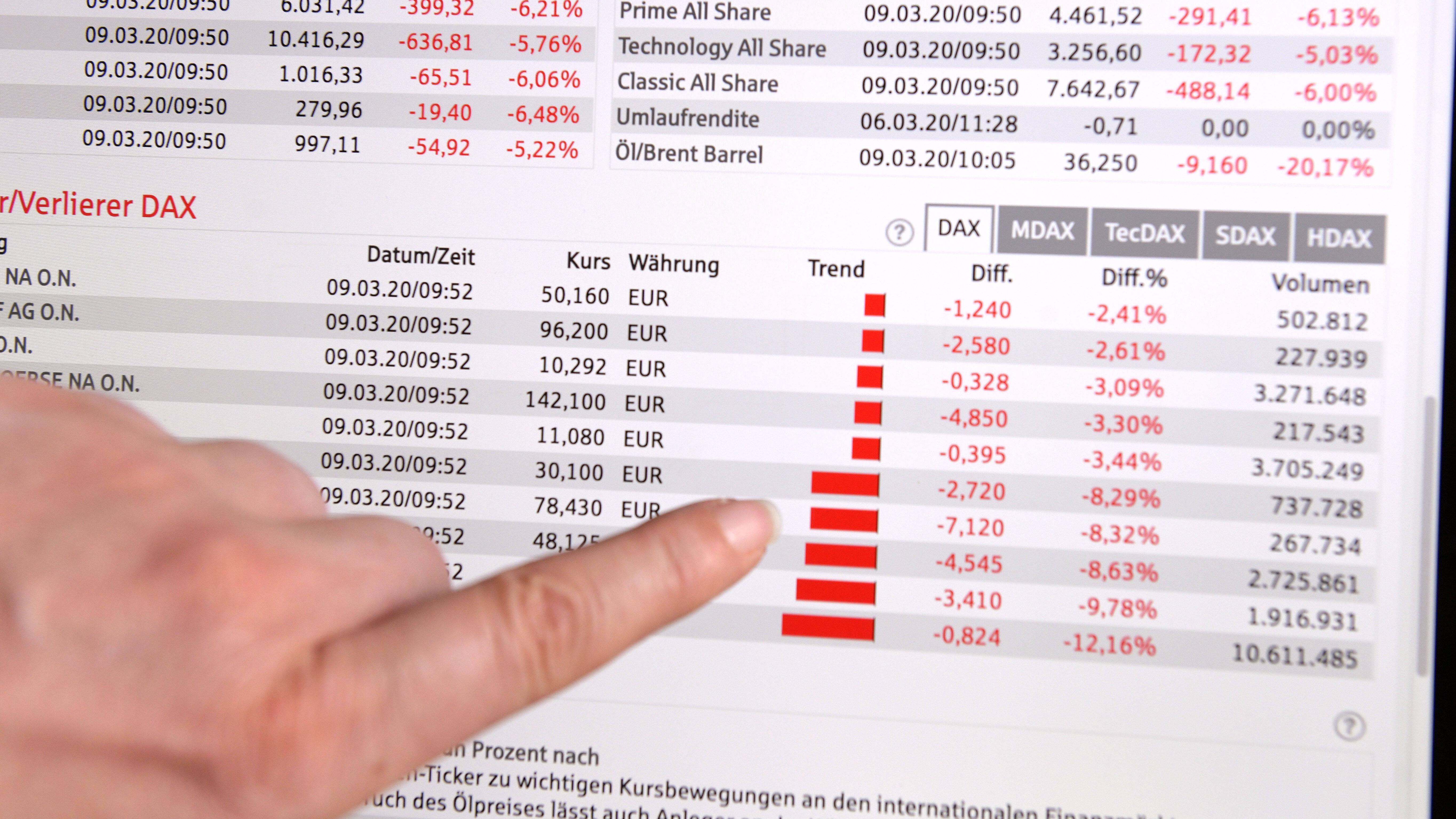 Turnaround-Aktien: Das macht sie aus - und so profitieren Sie