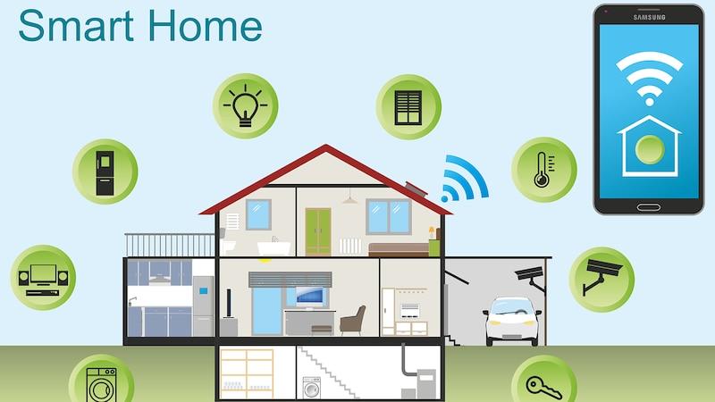 Zigbee Smart Home Hub - Das müssen Sie wissen