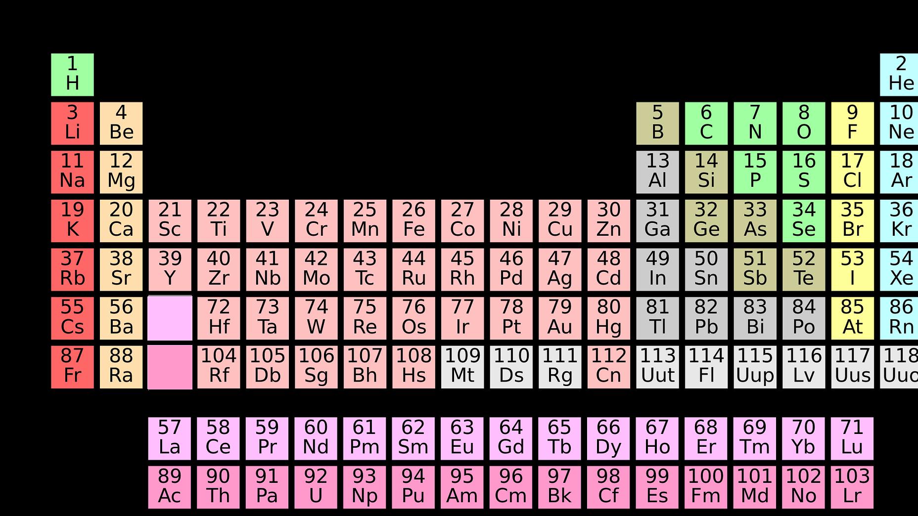 Die Elektronenkonfiguration lässt sich auf einen Blick vom PSE ablesen.
