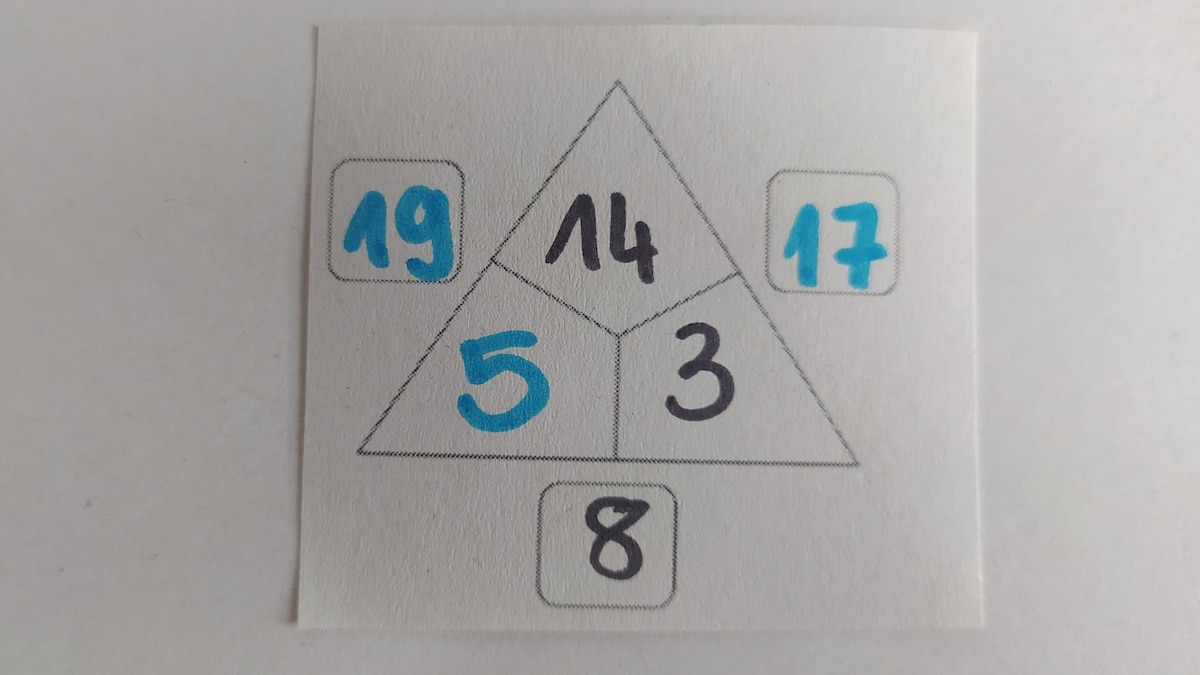 Für die fehlende Außensumme der linken Seite werden die beiden Innenzahlen addiert: 14+5=19.