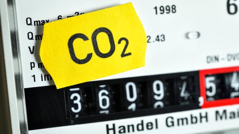 Der CO2-Preis berechnet sich zunächst gestaffelt nach Festpreisen, dann innerhalb einer festgelegten Preisspanne.