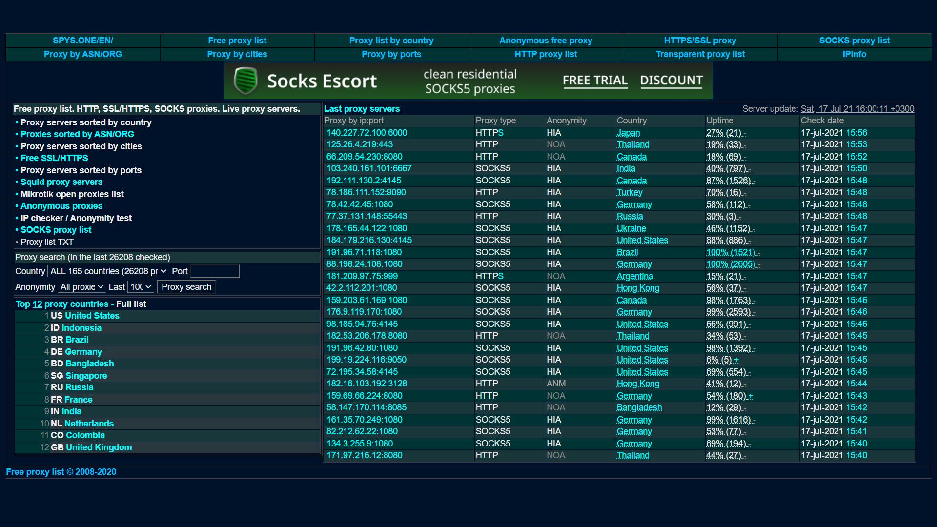 Auf spys.one finden Sie Proxy-Server - damit im Internet eine falsche Adresse vortäuschen