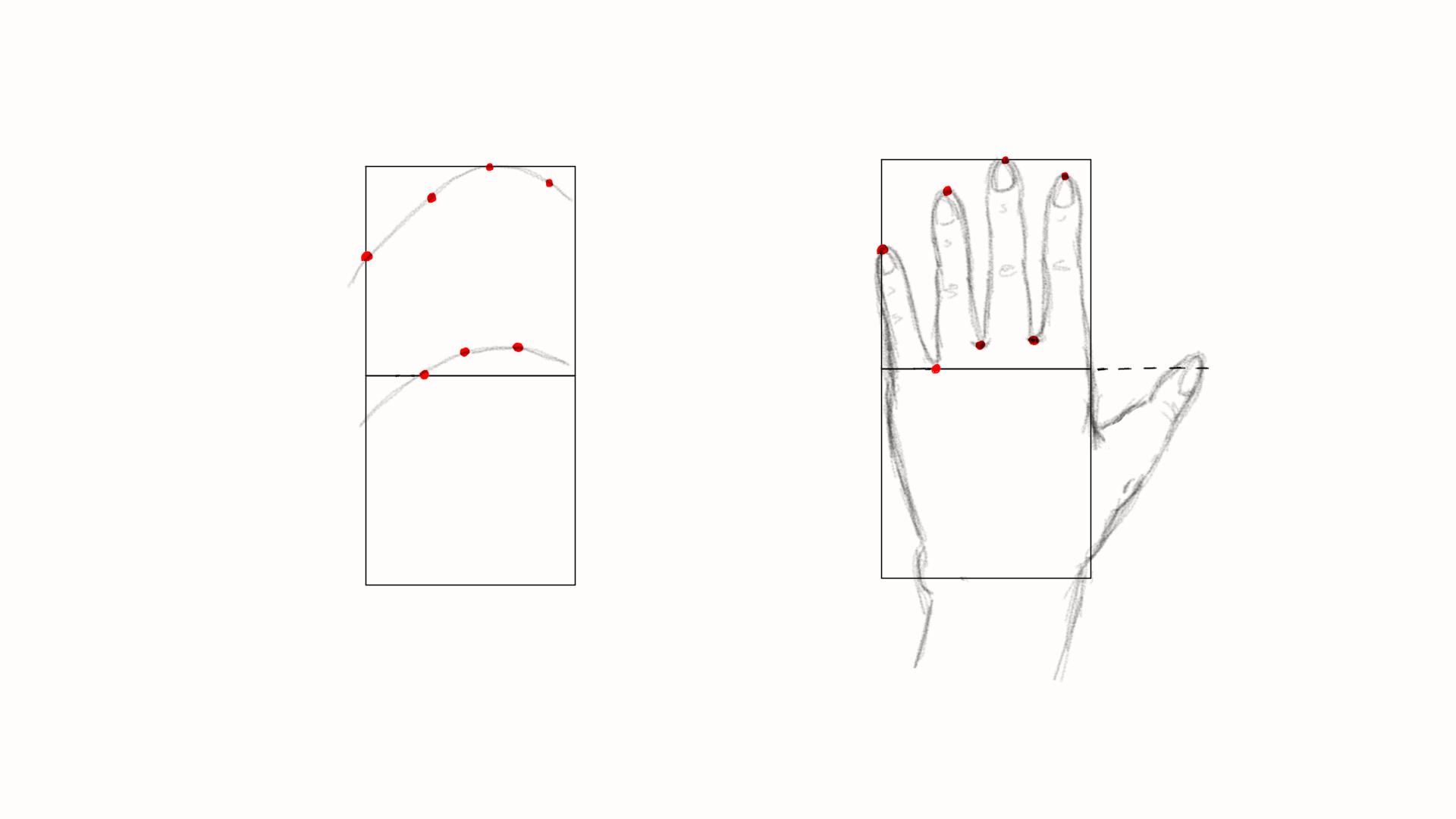 Hilfsquadrate mit Punkten: Hände zeichnen