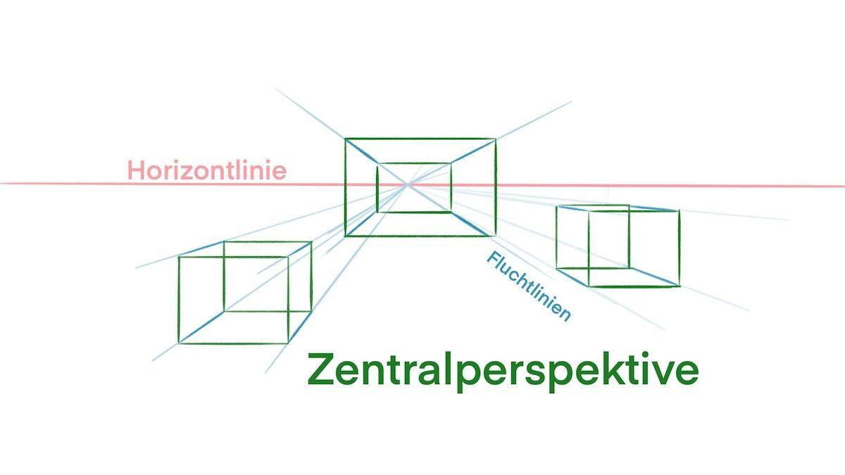 In der Zentralperspektive führen alle Linien zu einem Fluchtpunkt hin.
