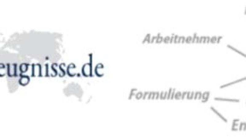 Bewertungen auf deutsch und englisch
