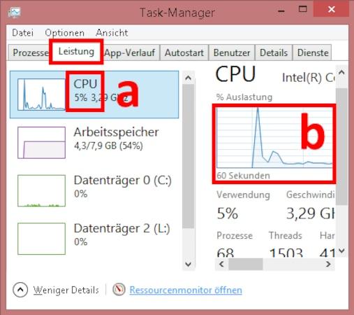 CPU-Auslastung im Task Manager
