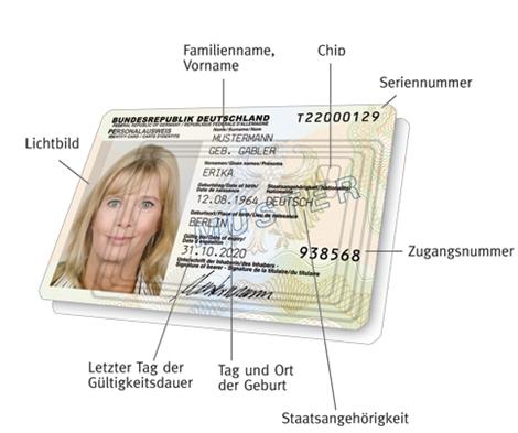 EWR-Personalausweis - was ist das?
