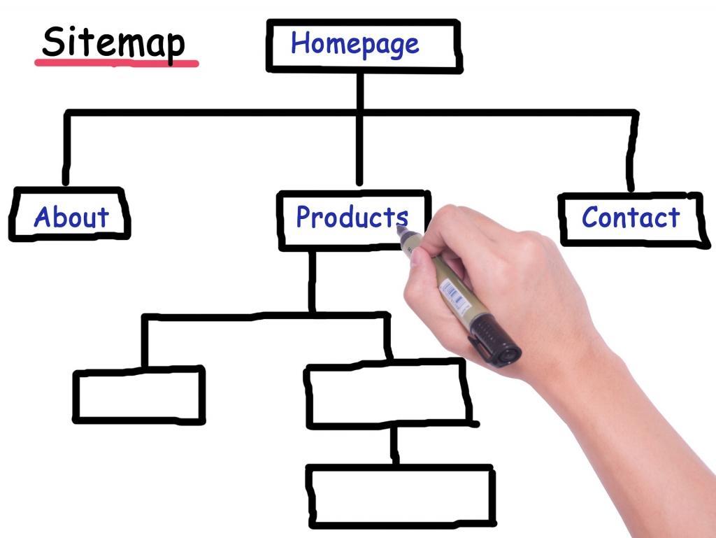 Homepage-Planung ist wichtig (Bild: Pixabay)
