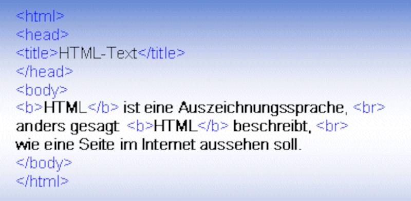 HTML Code einer Homepage.