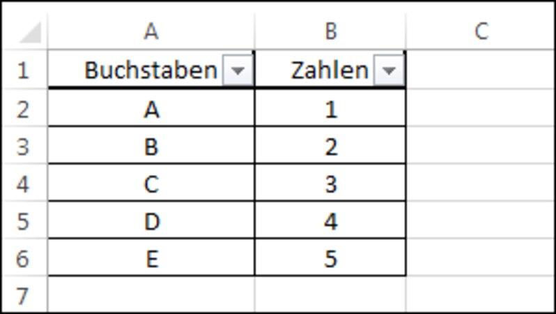 Wenn Sie einen Filter in Excel seten wollen, müssen Sie zunächst eine beliebige Zelle in Ihrem Datenbereich auswählen.