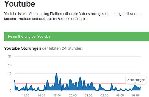 YouTube: allgemeine Downtime